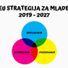 EU strategija za mlade 2018-2027